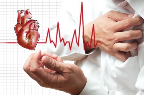 Thuốc uống nhồi máu cơ tim