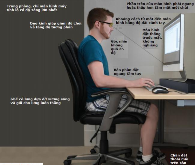 Tư thế ngồi làm việc đóng vai trò quan trọng giúp ngừa chứng đau mỏi lưng