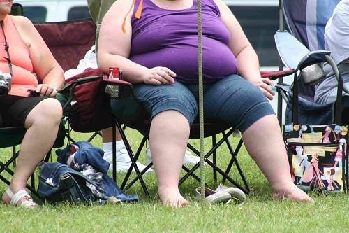 Khi trọng lượng cơ thể tăng thì sức nặng đè lên các khớp càng lớn, nhất là vùng lưng, khớp háng, khớp gối, cổ chân làm cho các khớp này sớm bị tổn thương và lão hóa nhanh.
