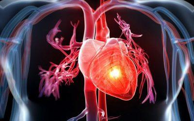 Dấu hiệu bệnh yếu tim