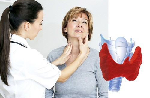 Bướu nhân tuyến giáp hay bướu giáp hình thành và phát triển trong tuyến giáp, có thể là khối đặc hoặc chứa dịch.