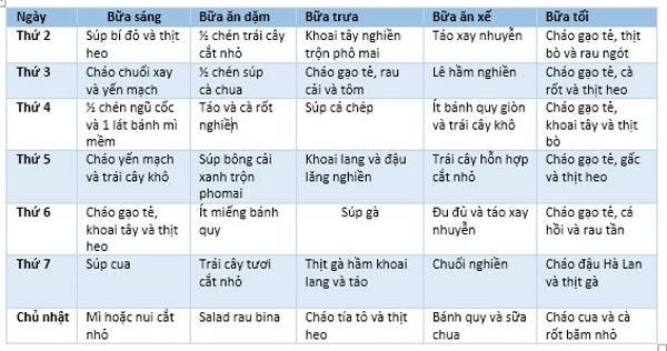 thuc-don-an-dam-giau-dinh-duong-cho-be-9-thang-tuoi
