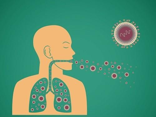 Lao phổi là 1 bệnh truyền nhiễm do trực khuẩn lao (Myobacterium tuberculosis) phát triển gây nên.