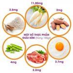 Chế độ dinh dưỡng cho người lao phổi