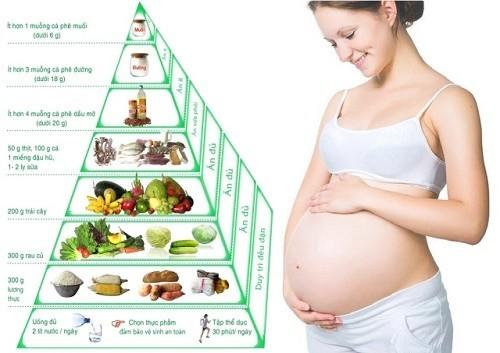 Bên cạnh việc điều trị theo chỉ định của bác sĩ, thai phụ cần có chế độ dinh dưỡng phù hợp nhằm tăng cường sức khỏe