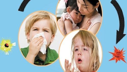 Trẻ em do sức đề kháng yếu nên rất dễ mắc nhiễm khuẩn đường hô hấp