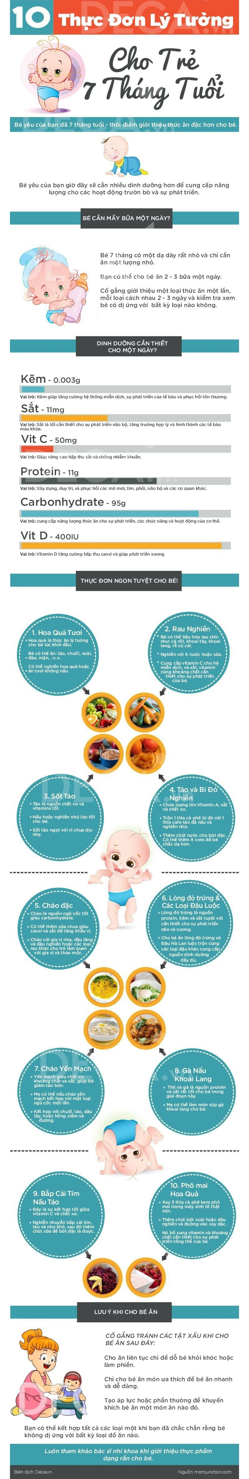 infographic_thuc_don_cho_be_7_thang_tuoi