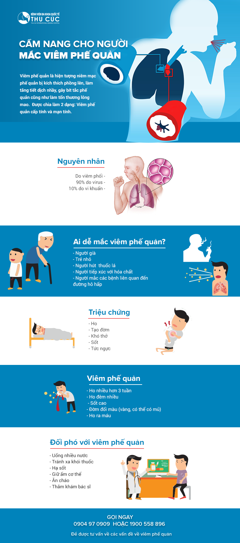 infographic-viem-hong