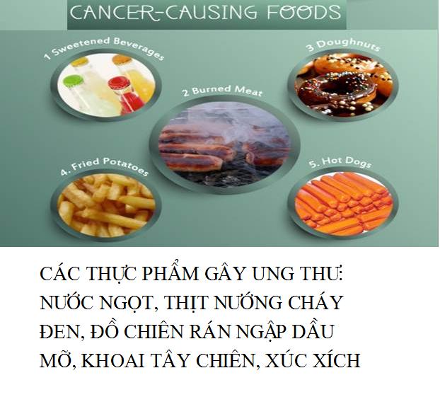 nhung-thuc-pham-lam-tang-nguy-co-ung-thu3