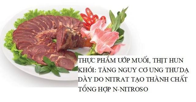 nhung-thuc-pham-lam-tang-nguy-co-ung-thu7
