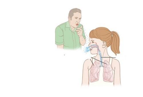 Trẻ mắc lao sơ nhiễm là do hít phải vi khuẩn lao trong không khí do người bệnh hắt hơi, ho phát ra