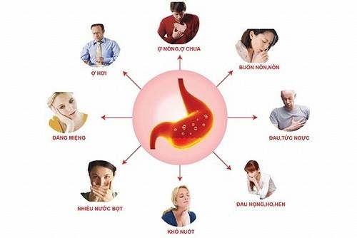 Dấu hiệu nhận biết bệnh trào ngược dạ dày thực quản