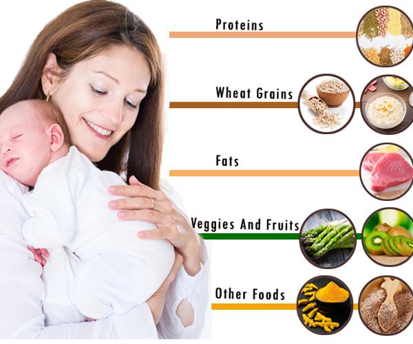 Sản phụ sau sinh cần có chế độ ăn uống đầy đủ dưỡng chất