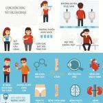 15 dấu hiệu cảnh báo bệnh tiểu đường