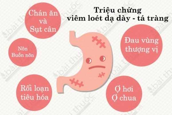 5-trieu-chung-viem-loet-da-day-dien-hinh-1