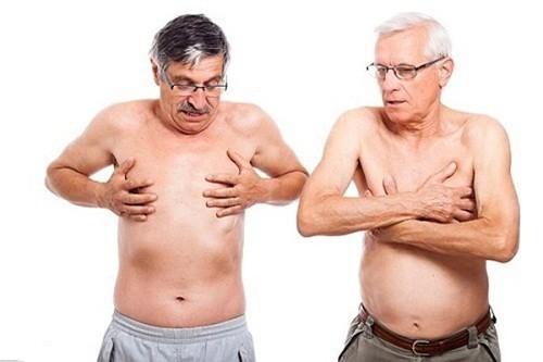 Tuổi càng cao thì khả năng mắc ung thư vú càng lớn.