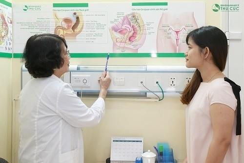Ngay khi thấy xuất hiện bất thường, đừng nên chủ quan cần thăm khám để được hỗ trợ điều trị kịp thời tại cơ sở y tế.