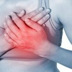 Xử trí khi có cơn đau thắt ngực