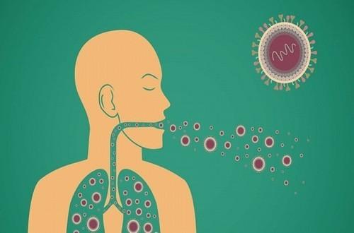 Lao phổi là bệnh lý lây nhiễm cần được phát hiện sớm và điều trị kịp thời hiệu quả