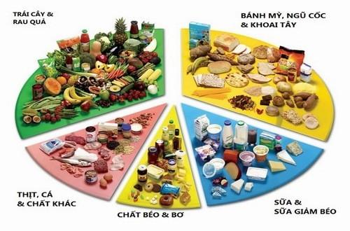 Người bệnh tiểu đường cần điều chỉnh chế độ ăn uống phù hợp
