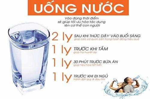 Uống nước đúng cách rất tốt cho sức khỏe