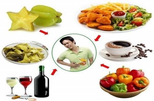 Chế độ ăn uống không lành mạnh gây viêm đại tràng tái phát