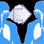 Bệnh lao phổi có lây không?