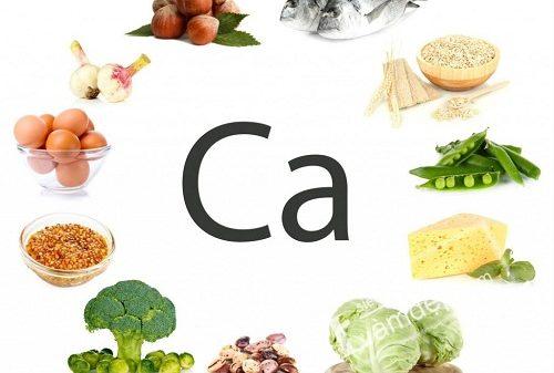 Trong thức ăn và thức uống hàng ngày chưa nhiều canxi
