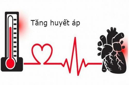 Tăng huyết áp làm tăng nguy cơ đột quỵ