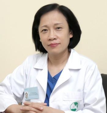 Bác sĩ kế hoạch tổng hợp Trịnh Thị Thanh Thủy