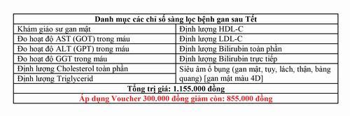 Người dân không chỉ được thực hiện bộ xét nghiệm nói trên mà còn được khám trực tiếp bởi PGS,TS,Thầy thuốc nhân dân Nguyễn Xuân Thành.
