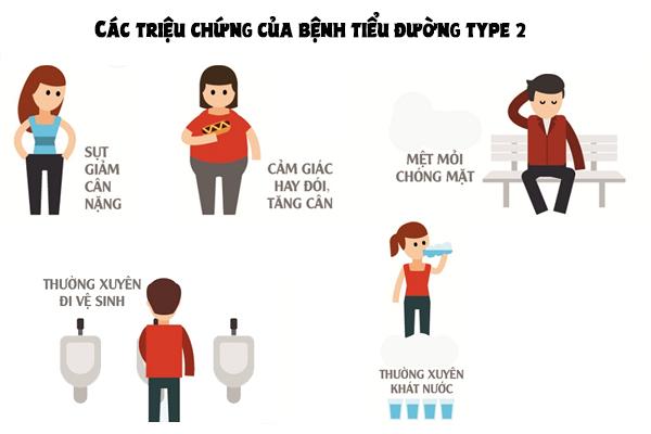 Biểu hiện bệnh tiều đường type 2