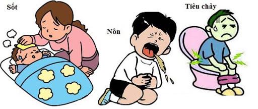 biểu hiện của tiêu chảy cấp ở trẻ