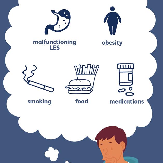 Các yếu tố nguy cơ mắc bệnh trào ngược khi ngủ