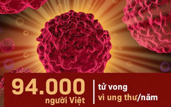 Tầm soát ung thư tại Hà Nội có lợi ích gì