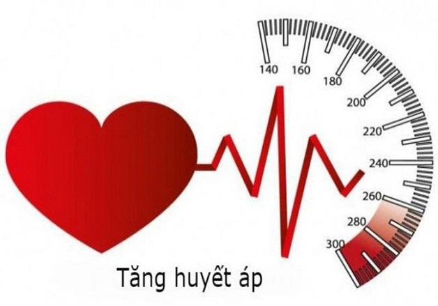 Tăng huyết áp nguyên phát không có nguyên nhân cụ thể